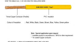 Tinned Cable IEC 603321